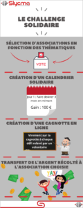 infographie challenge solidaire